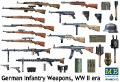 """German Infantry Weapons, WWII era"""