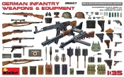 WWII German Infantry Weapons & Equipment