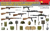 Soviet Infantry Automatic Weapons & Equipment (Special Edition)